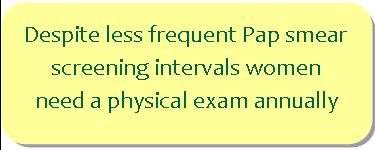 annual-pap-exam